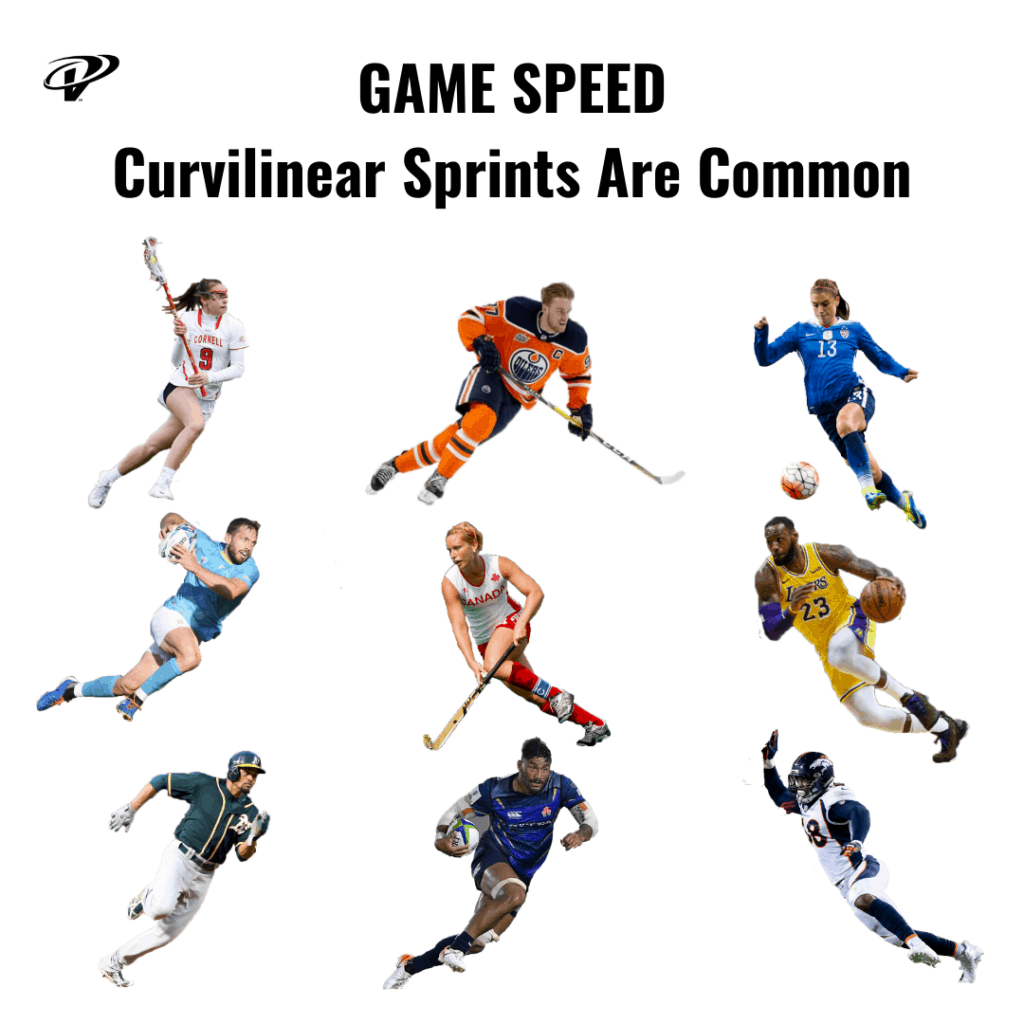 curvilinear speed is common in sports
