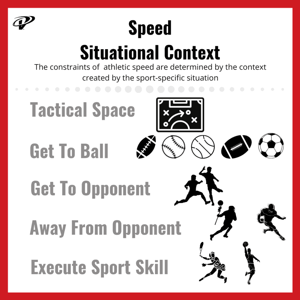 sport speed is context driven