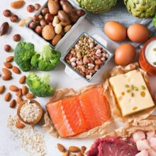 How Much Protein Do Athletes Need After a Workout?